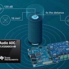 New TI Burr-Brown Audio Quad-Channel ADC Captures Voice at Four Time Larger Distances