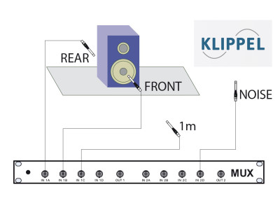 "Klippel Free Seminar on ""Essential Loudspeaker Diagnostics Made Easy"" in Santa Barbara, CA"