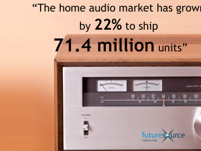 Bluetooth Speakers Drive Growth in Home Audio