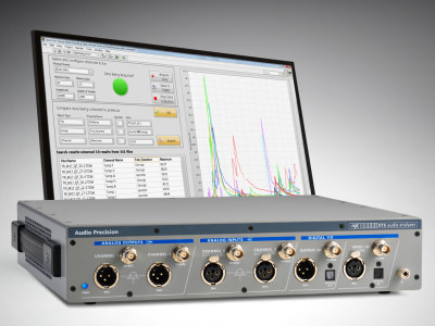 Audio Precision Announces DAQ Driver for LabVIEW Software
