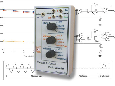 You Can DIY! Build a Voltage and Current Peak Detector
