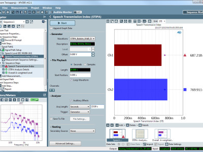 Audio Precision Adds STI Measurement Capability to APx500 Software