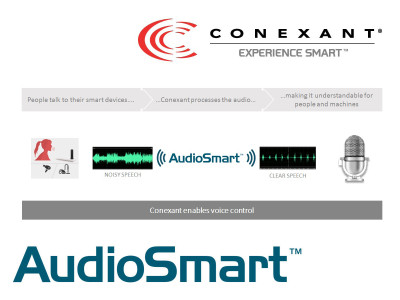 Conexant's AudioSmart Technology Enables Notebook PC With Microsoft Skype for Business Certification as a Group Speakerphone