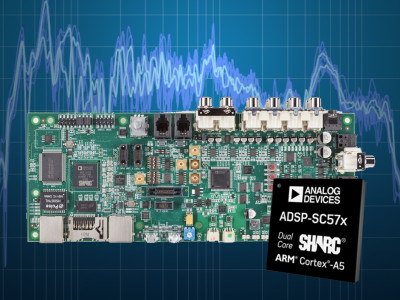 New Analog Devices SHARC Processor Platform Delivers Superior Sound Experience in Audio System Applications