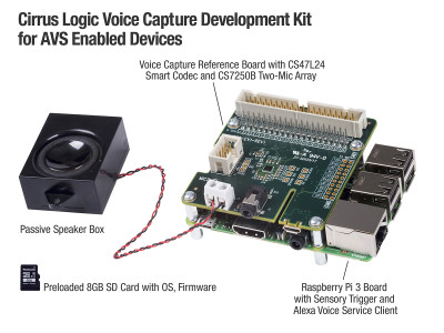 Cirrus Logic Announces Voice Capture Development Kit for Amazon Alexa Voice Service