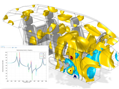 New COMSOL Multiphysics Software Unveiled with Major Acoustics Improvements