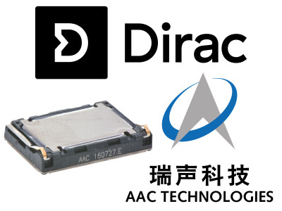 AAC Technologies and Dirac Research to Explore the 'Future of Sound' Across All Consumer Technology Categories at CES 2018