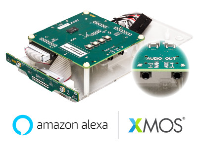 XMOS Introduces Stereo-AEC Far-Field Linear Development kit for AVS, Qualified by Amazon