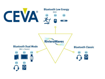 CEVA Delivers Bluetooth 5 Dual Mode IP to ASR Micro