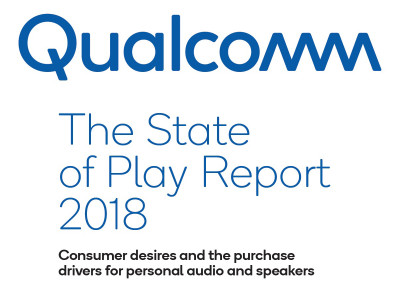 Qualcomm Audio Consumer Insights Report Shows Rising Popularity of Wireless Headphones and Wireless Speakers