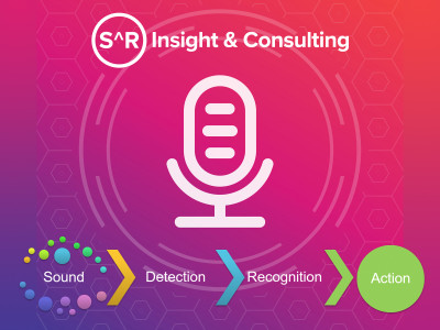 Sound Detection and Recognition Market Expected to Grow at a CAGR of >100% from 2018 to 2023