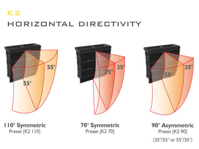 L-Acoustics introduces K2 and PANFLEX Technology at InfoComm 2014