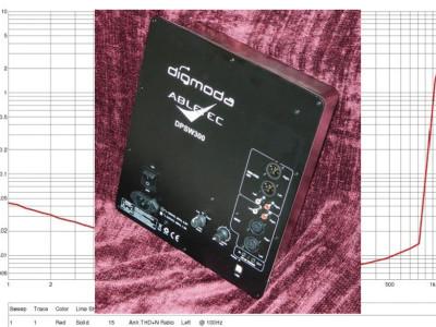 Digmoda DSP Amplifier Line
