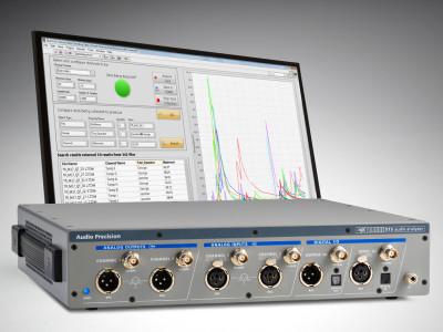 Audio Precision Announces DAQ Driver for LabVIEW Software