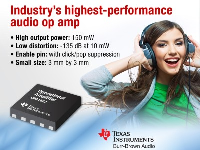 Texas Instruments Introduces Highest-Performance Next-Generation OPA1612 Audio Operational Amplifier