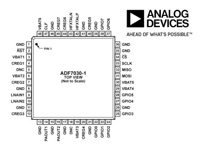New Analog Devices Transceiver Provides Reliable Radio Connections and Extended Battery Life for Wireless Applications