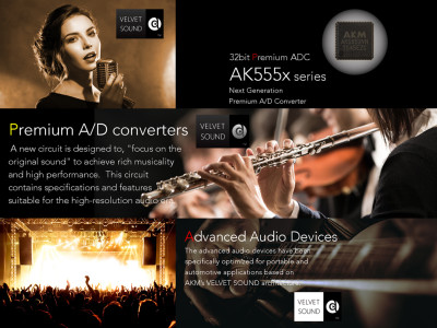 New Premium Multichannel A/D Converters Series from Asahi Kasei Microdevices Reaches the Market