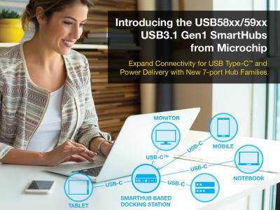 Microchip Introduces First Seven-Port USB 3.1 Gen1 SmartHub IC for USB Type-C