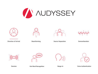 Audyssey Unveils eVR Enhanced Far Field Voice Recognition Suite