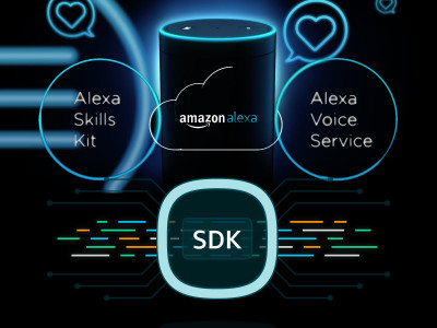 Amazon Implements Multi-Room Music with Alexa Control and Announces New Alexa Developer Tools for Third-Party Alexa-Enabled Systems