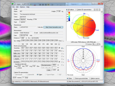 Measurements for Loudspeaker Modeling Files