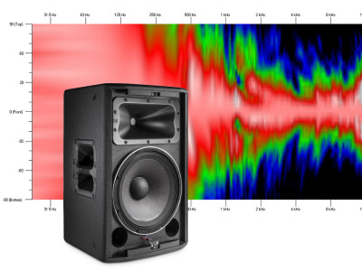Optimizing Loudspeaker Directivity Through the Crossover Region
