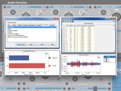 Audio Precision Adds Speech Intelligibility Measurement Option for APx500 Audio Test Software