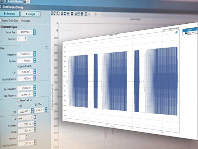Audio Precision Announces APx Audio Software v4.6 with Chirp-Based Measurements for Smart Device Testing
