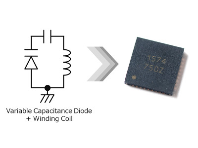 AKM Releases AK1574 Fractional-N PLL Synthesizer with VCO Capable to Replace Variable Capacitance Diode Configurations