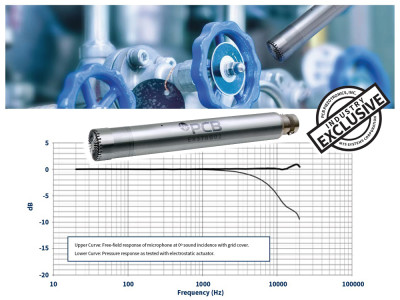 New EX378B02 Microphone from PCB Piezotronics for Measurements in Hazardous Areas