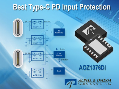 Alpha and Omega Semiconductor Announces Type-C Power Delivery Input Protection Switch With True Reverse Blocking