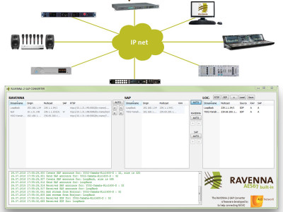 RAVENNA Improves Session Description Protocol Features with Release of Latest RAV-2-SAP Converter