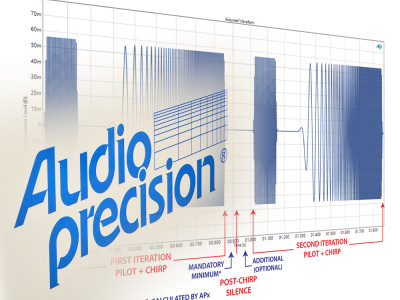 Audio Precision to Expand Audio Measurement Possibilities at 145th International AES Convention