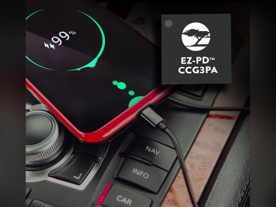 Cypress USB-C Controller Streamlines Design of Fast Charging Ports for Portable Electronics in Vehicles