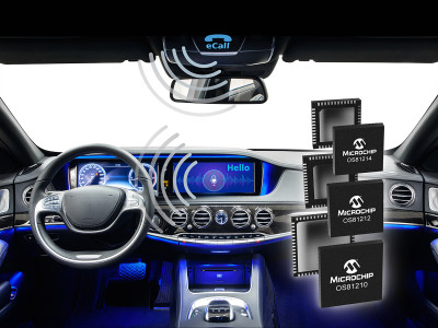Microchip Announces INICnet Technology To Simplify Automotive Infotainment Networking with Support for Ethernet, Audio and Video Over a Single Cable