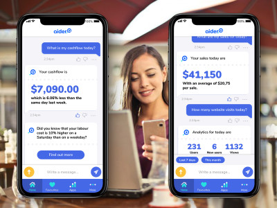 Aider Releases AI Powered Digital Assistant for Small Businesses