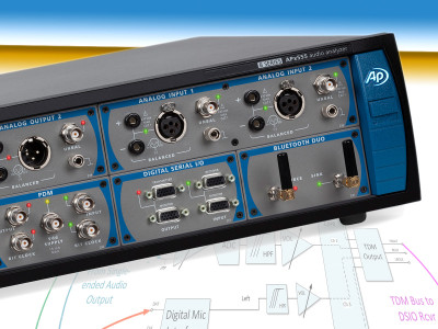Audio Precision Introduces B Series APx Analyzers with Improved Specs and Capabilities