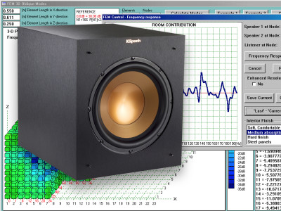 Subwoofer Placement In Non-Rectangular Rooms