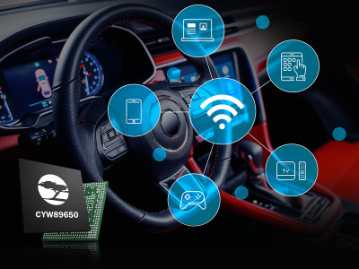 Cypress Announces Latest Wi-Fi 6 and Bluetooth 5 Connectivity Solutions for Automotive Infotainment