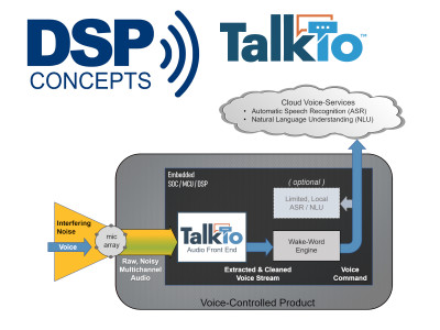 DSP Concepts Announces TalkTo Microphone Processing Technology for Voice-Controlled Products