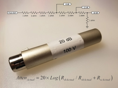Practical Test & Measurement: Attenuators for Measurement