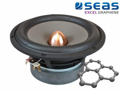 SEAS Announces New W19 Excel Graphene Woofer Series