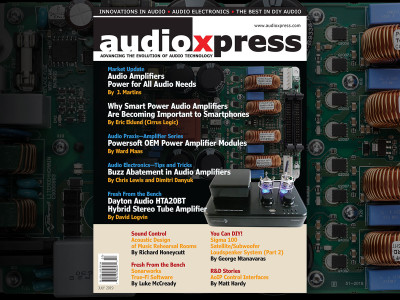 Power for All Audio Needs with audioXpress July 2019!