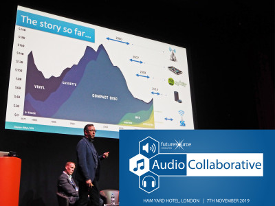 Audio Collaborative 2019: Content & Technology Evolution Spurring Innovation