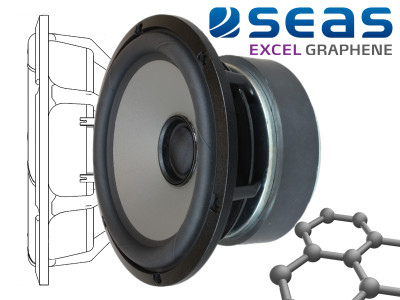 SEAS Announces New Excel Graphene C16NX001/F Coaxial Speaker