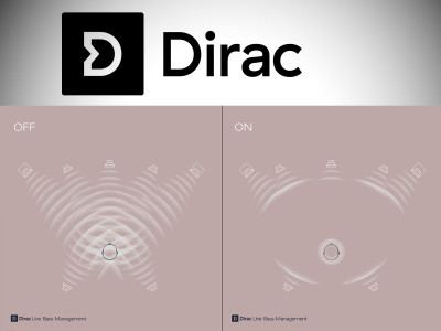 Dirac Live Bass Management Makes Residential AV Market Debut at CEDIA 2019