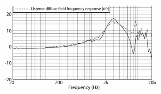 Headphone Testing (Part 1): The Basics | audioXpress