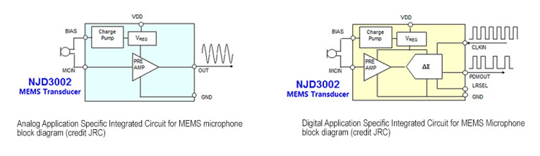 How to Select MEMS Microphones | audioXpress