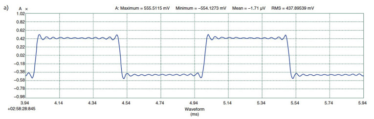 Practical Test & Measurement: Sound Cards for Data Acquisition in ...