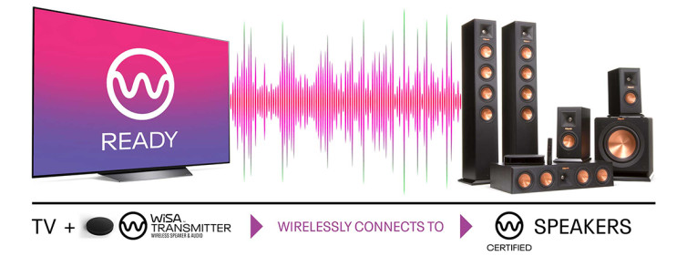 Six Leading Global TV Manufacturers Embrace the WiSA